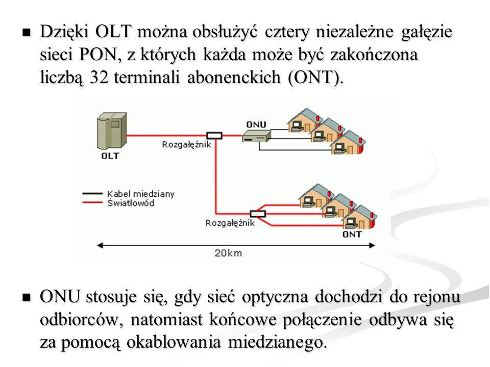 Dzięki OLT można obsłużyć cztery niezależne gałęzie sieci PON, z których każda może być zakończona liczbą 32 terminali abonenckich (ONT). Dzięki OLT m