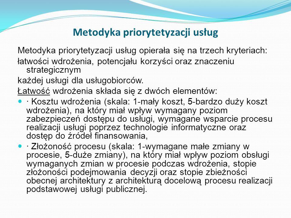 Metodyka priorytetyzacji usług Metodyka priorytetyzacji usług opierała się na trzech kryteriach: łatwości wdrożenia, potencjału korzyści oraz znaczeni