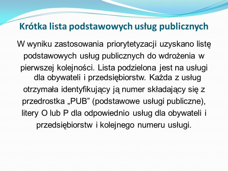 Krótka lista podstawowych usług publicznych W wyniku zastosowania priorytetyzacji uzyskano listę podstawowych usług publicznych do wdrożenia w pierwsz