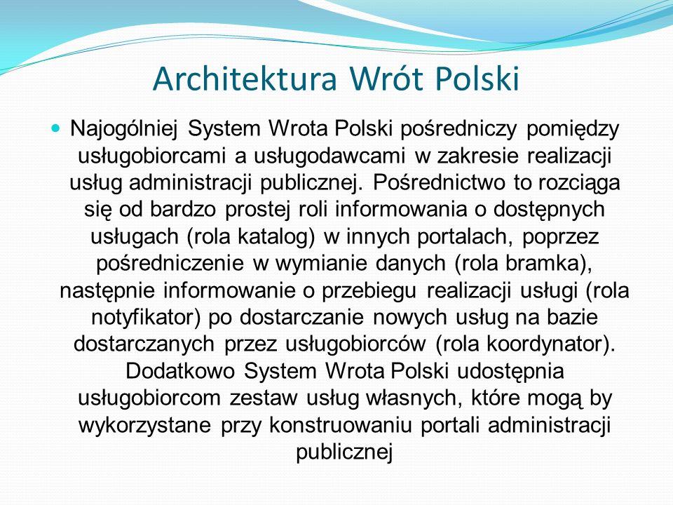 Architektura Wrót Polski Najogólniej System Wrota Polski pośredniczy pomiędzy usługobiorcami a usługodawcami w zakresie realizacji usług administracji