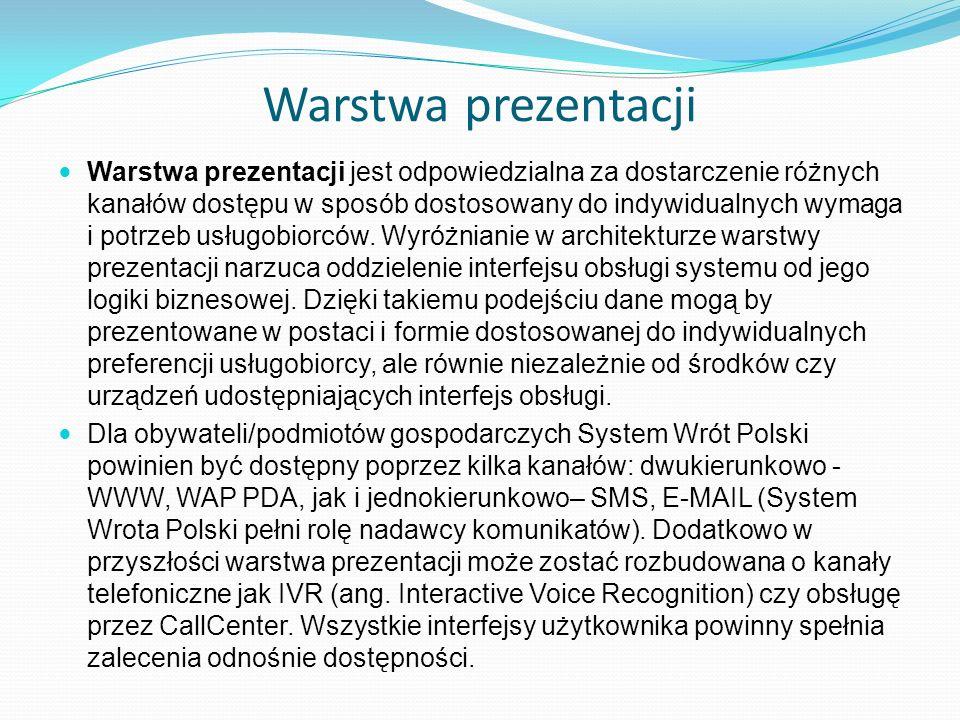 Warstwa prezentacji Warstwa prezentacji jest odpowiedzialna za dostarczenie różnych kanałów dostępu w sposób dostosowany do indywidualnych wymaga i po