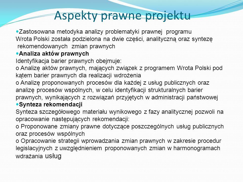 Aspekty prawne projektu Zastosowana metodyka analizy problematyki prawnej programu Wrota Polski została podzielona na dwie części, analityczną oraz sy