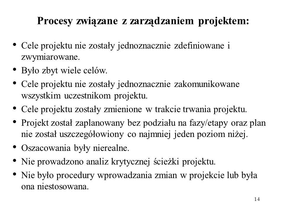 14 Procesy związane z zarządzaniem projektem: Cele projektu nie zostały jednoznacznie zdefiniowane i zwymiarowane. Było zbyt wiele celów. Cele projekt