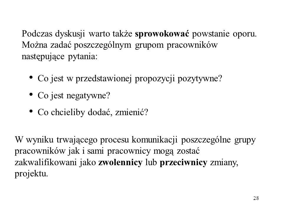 28 Podczas dyskusji warto także sprowokować powstanie oporu. Można zadać poszczególnym grupom pracowników następujące pytania: W wyniku trwającego pro