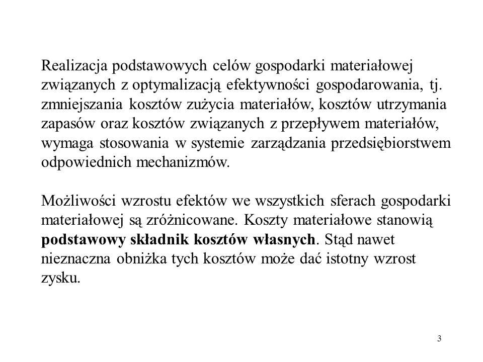 3 Realizacja podstawowych celów gospodarki materiałowej związanych z optymalizacją efektywności gospodarowania, tj. zmniejszania kosztów zużycia mater