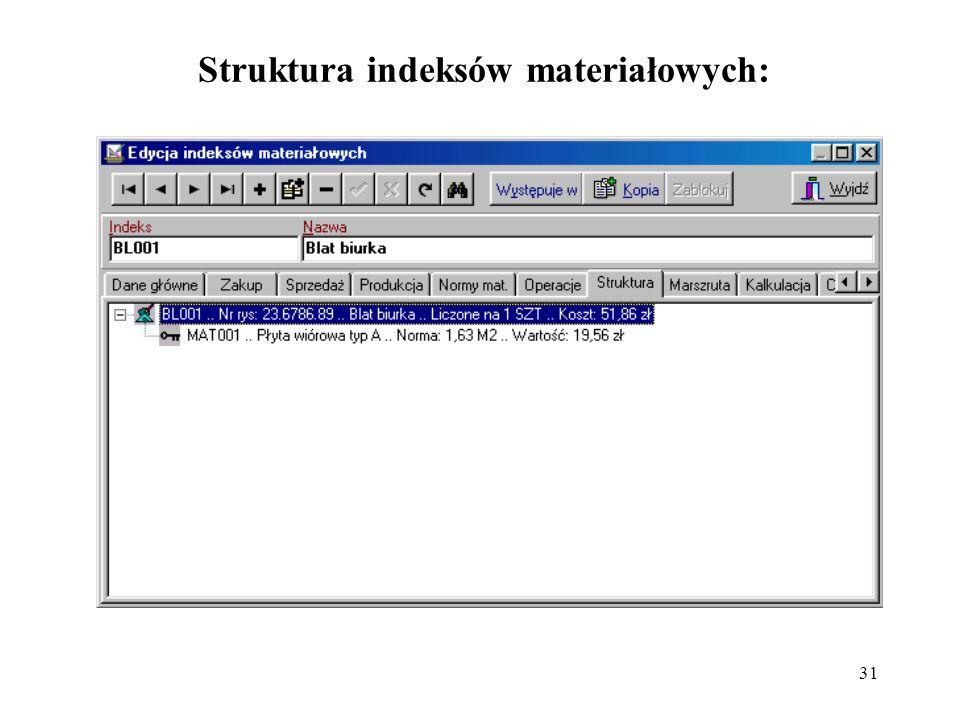 31 Struktura indeksów materiałowych: