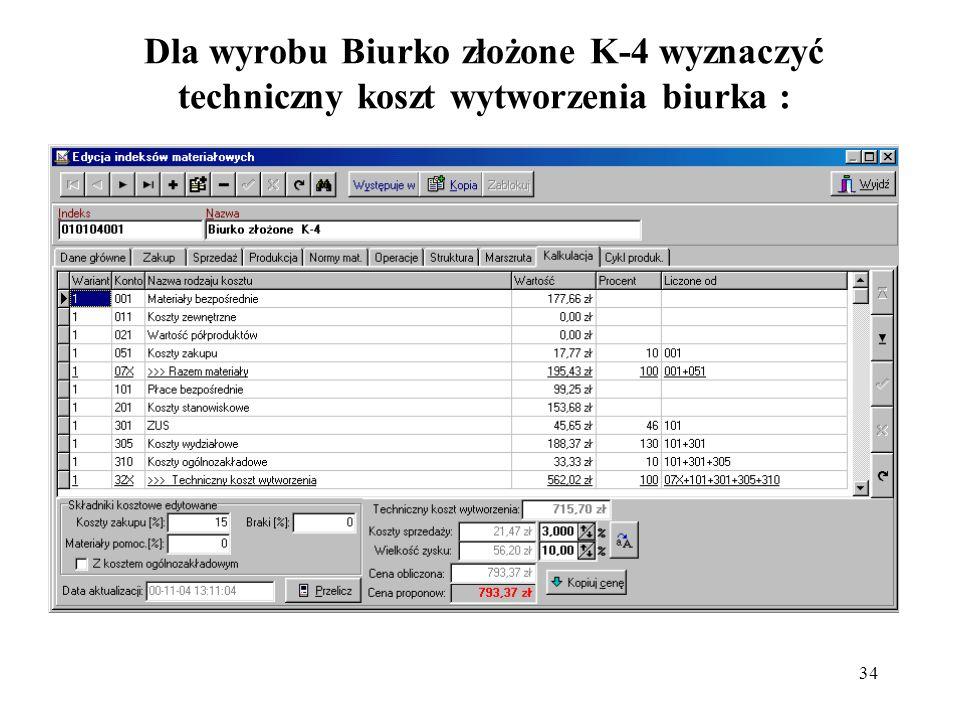 34 Dla wyrobu Biurko złożone K-4 wyznaczyć techniczny koszt wytworzenia biurka :