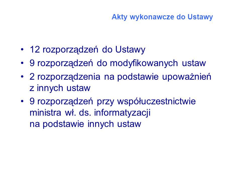 Akty wykonawcze do Ustawy 12 rozporządzeń do Ustawy 9 rozporządzeń do modyfikowanych ustaw 2 rozporządzenia na podstawie upoważnień z innych ustaw 9 r