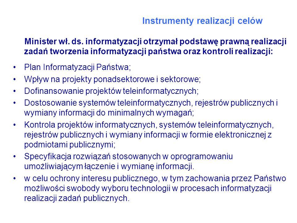 Instrumenty realizacji celów Minister wł. ds. informatyzacji otrzymał podstawę prawną realizacji zadań tworzenia informatyzacji państwa oraz kontroli