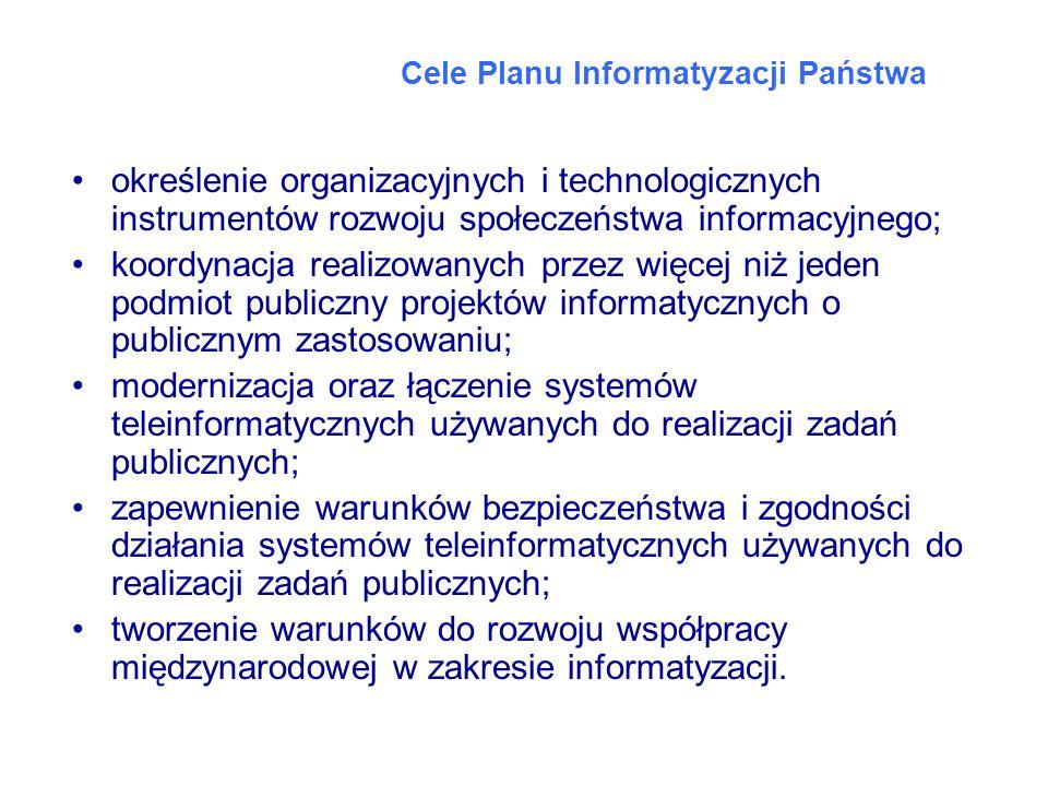 Cele Planu Informatyzacji Państwa określenie organizacyjnych i technologicznych instrumentów rozwoju społeczeństwa informacyjnego; koordynacja realizo