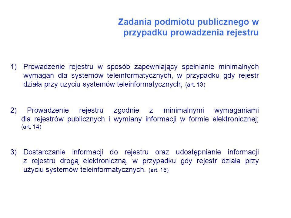 Zadania podmiotu publicznego w przypadku prowadzenia rejestru 1) Prowadzenie rejestru w sposób zapewniający spełnianie minimalnych wymagań dla systemó