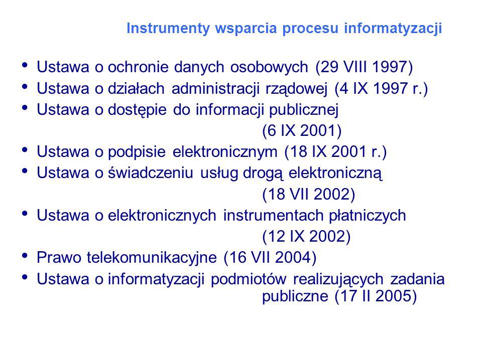 Instrumenty wsparcia procesu informatyzacji Ustawa o ochronie danych osobowych (29 VIII 1997) Ustawa o działach administracji rządowej (4 IX 1997 r.)
