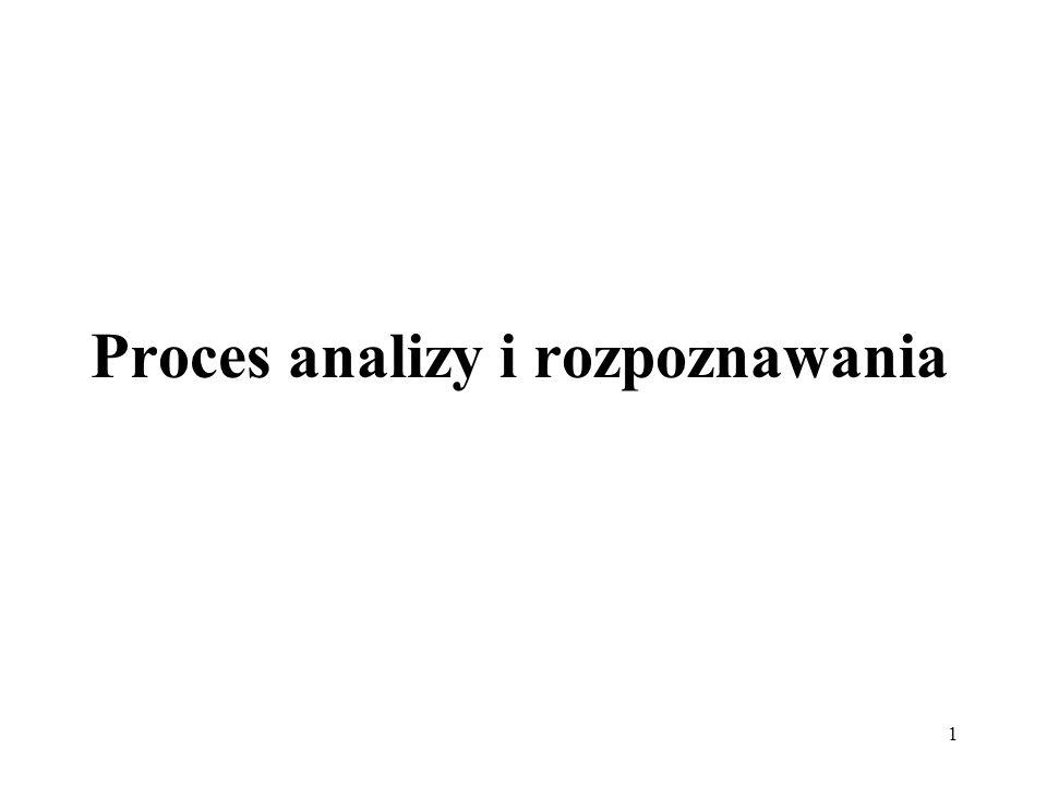 1 Proces analizy i rozpoznawania