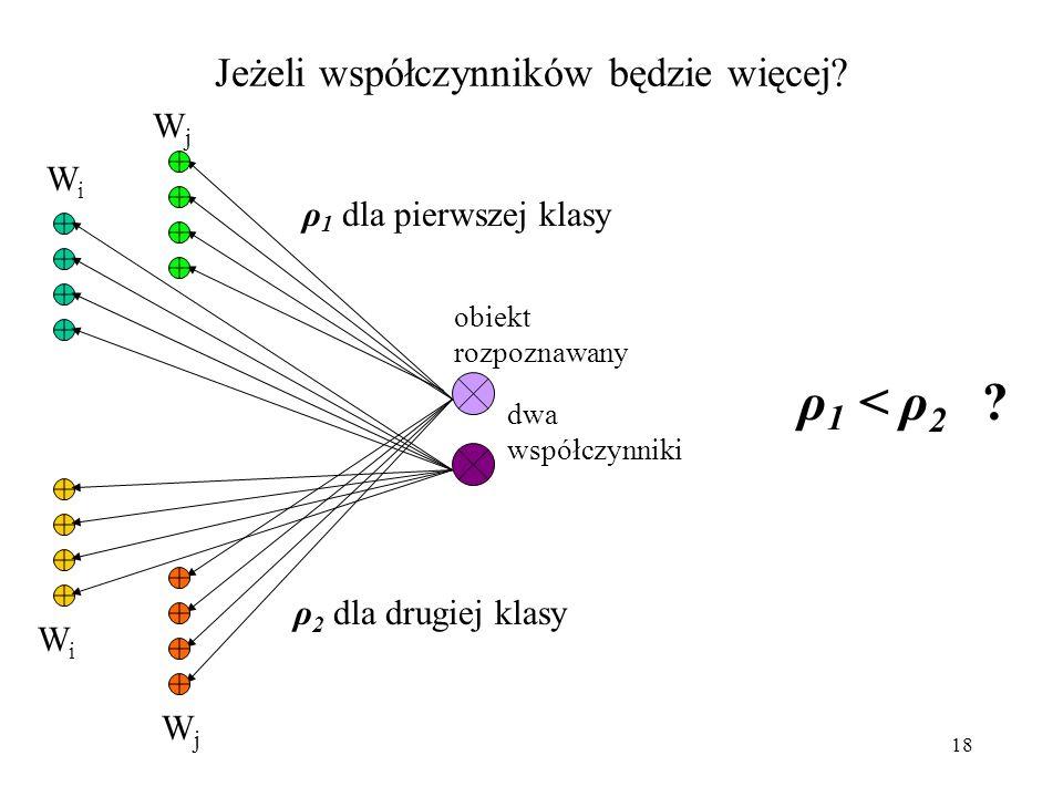 18 Jeżeli współczynników będzie więcej? ρ 1 dla pierwszej klasy ρ 2 dla drugiej klasy ρ 1 < ρ 2 ? obiekt rozpoznawany dwa współczynniki WiWi WjWj WiWi