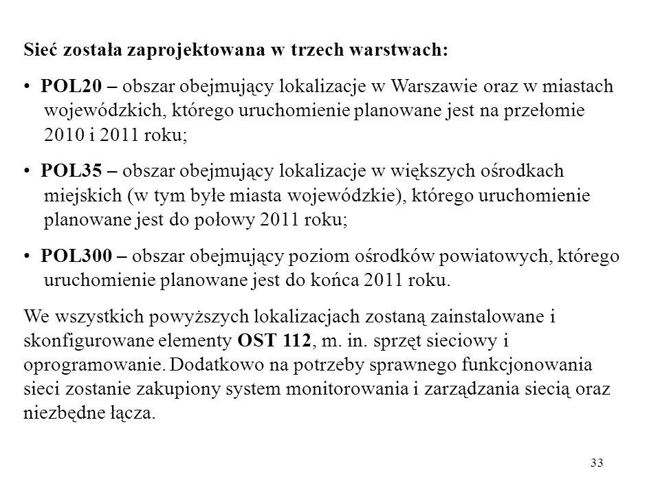 33 Sieć została zaprojektowana w trzech warstwach: POL20 – obszar obejmujący lokalizacje w Warszawie oraz w miastach wojewódzkich, którego uruchomieni