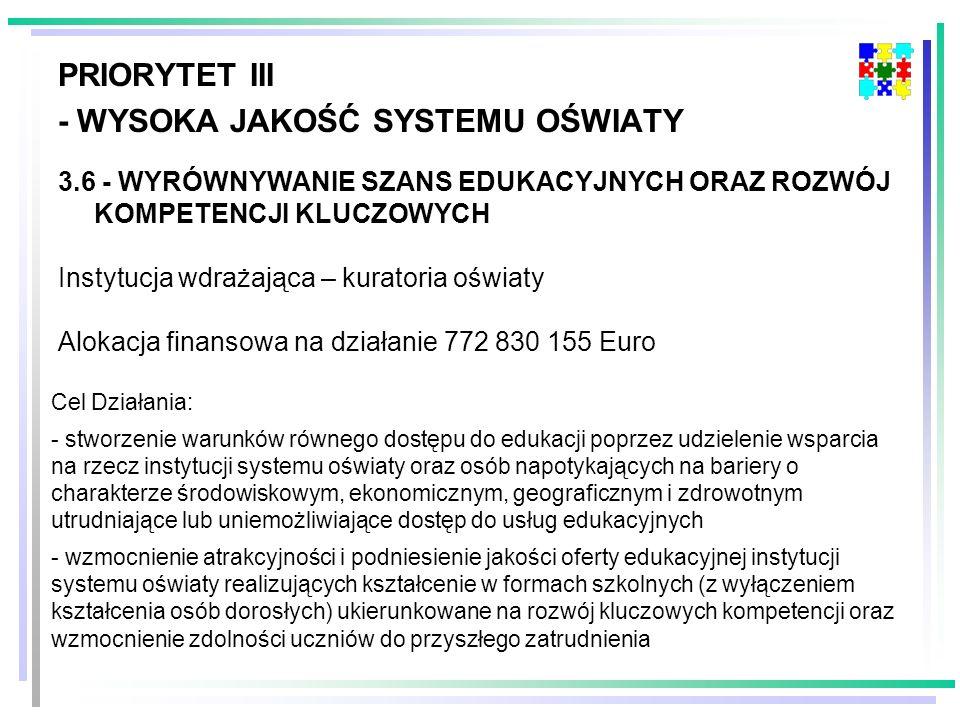 PRIORYTET III - WYSOKA JAKOŚĆ SYSTEMU OŚWIATY 3.6 - WYRÓWNYWANIE SZANS EDUKACYJNYCH ORAZ ROZWÓJ KOMPETENCJI KLUCZOWYCH Instytucja wdrażająca – kuratoria oświaty Alokacja finansowa na działanie 772 830 155 Euro Cel Działania: - stworzenie warunków równego dostępu do edukacji poprzez udzielenie wsparcia na rzecz instytucji systemu oświaty oraz osób napotykających na bariery o charakterze środowiskowym, ekonomicznym, geograficznym i zdrowotnym utrudniające lub uniemożliwiające dostęp do usług edukacyjnych - wzmocnienie atrakcyjności i podniesienie jakości oferty edukacyjnej instytucji systemu oświaty realizujących kształcenie w formach szkolnych (z wyłączeniem kształcenia osób dorosłych) ukierunkowane na rozwój kluczowych kompetencji oraz wzmocnienie zdolności uczniów do przyszłego zatrudnienia