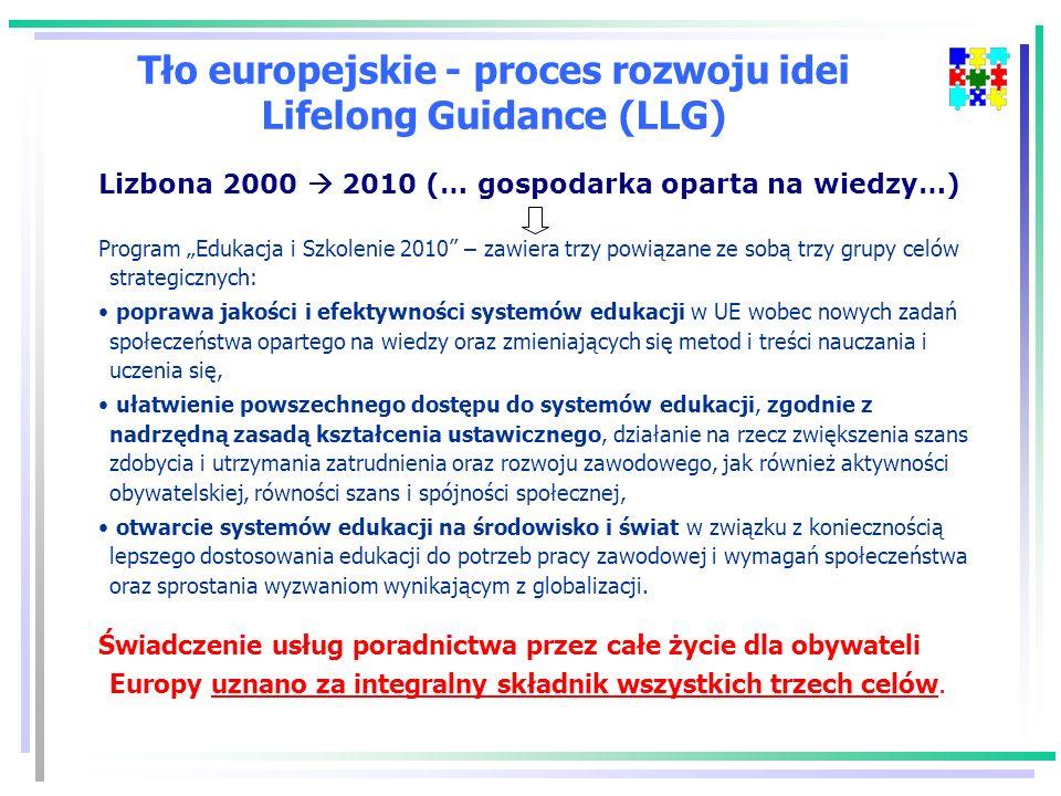 Tło europejskie - proces rozwoju idei Lifelong Guidance (LLG) Lizbona 2000 2010 (… gospodarka oparta na wiedzy…) Program Edukacja i Szkolenie 2010 – zawiera trzy powiązane ze sobą trzy grupy celów strategicznych: poprawa jakości i efektywności systemów edukacji w UE wobec nowych zadań społeczeństwa opartego na wiedzy oraz zmieniających się metod i treści nauczania i uczenia się, ułatwienie powszechnego dostępu do systemów edukacji, zgodnie z nadrzędną zasadą kształcenia ustawicznego, działanie na rzecz zwiększenia szans zdobycia i utrzymania zatrudnienia oraz rozwoju zawodowego, jak również aktywności obywatelskiej, równości szans i spójności społecznej, otwarcie systemów edukacji na środowisko i świat w związku z koniecznością lepszego dostosowania edukacji do potrzeb pracy zawodowej i wymagań społeczeństwa oraz sprostania wyzwaniom wynikającym z globalizacji.