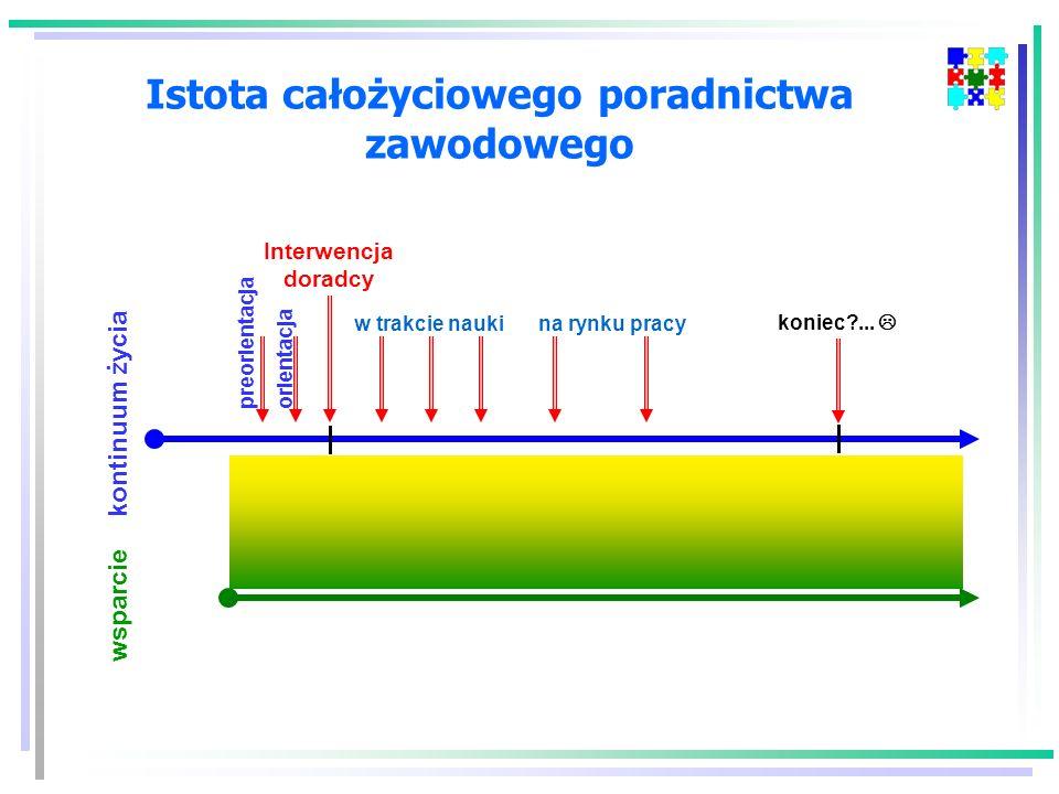 Zaplanowana aktywność osób zarządzających… Udział w szerokim procesie diagnozy potrzeb Zdefiniowane zakresy i etapy interwencji Kadra, kadra, kadra… Specjalistyczne stanowisko/(a)… Dobre przygotowanie szkół