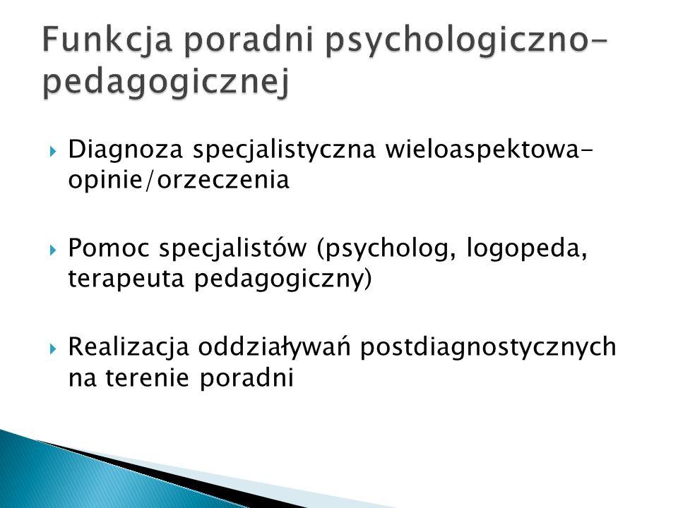 Diagnoza specjalistyczna wieloaspektowa- opinie/orzeczenia Pomoc specjalistów (psycholog, logopeda, terapeuta pedagogiczny) Realizacja oddziaływań pos