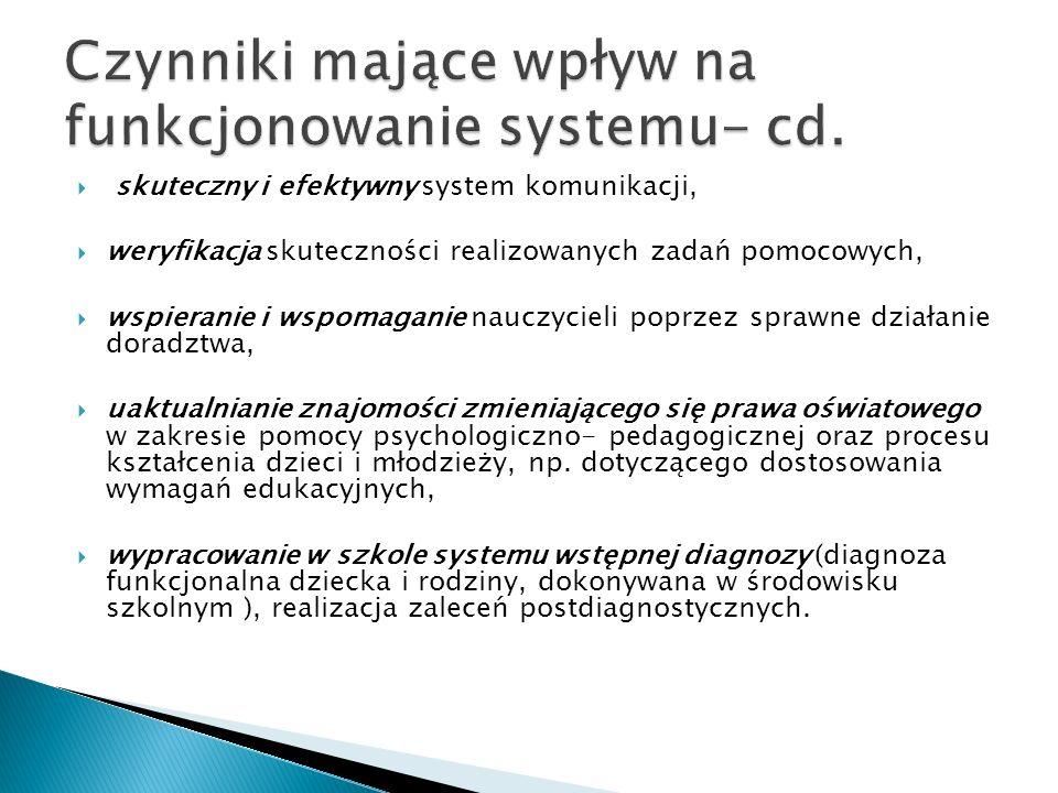 skuteczny i efektywny system komunikacji, weryfikacja skuteczności realizowanych zadań pomocowych, wspieranie i wspomaganie nauczycieli poprzez sprawn