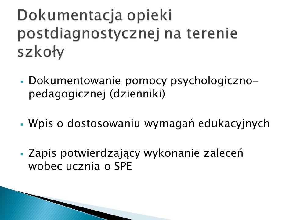 Dokumentowanie pomocy psychologiczno- pedagogicznej (dzienniki) Wpis o dostosowaniu wymagań edukacyjnych Zapis potwierdzający wykonanie zaleceń wobec