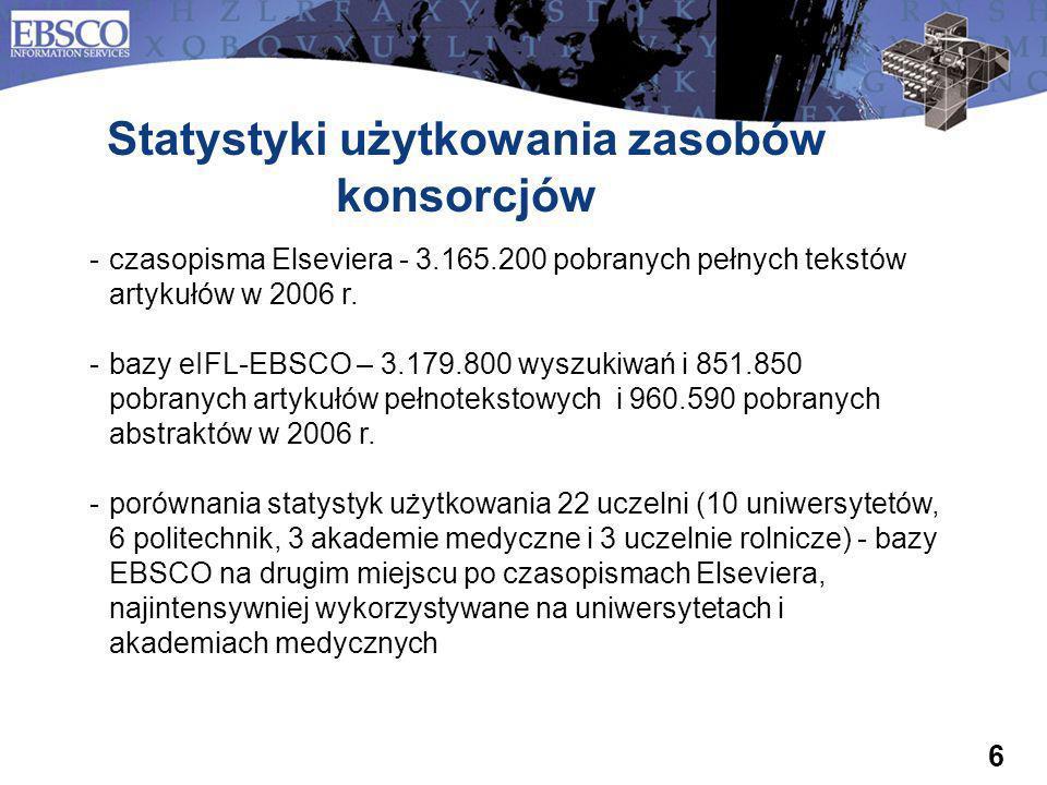 6 czasopisma Elseviera - 3.165.200 pobranych pełnych tekstów artykułów w 2006 r. bazy eIFL-EBSCO – 3.179.800 wyszukiwań i 851.850 pobranych artykułó