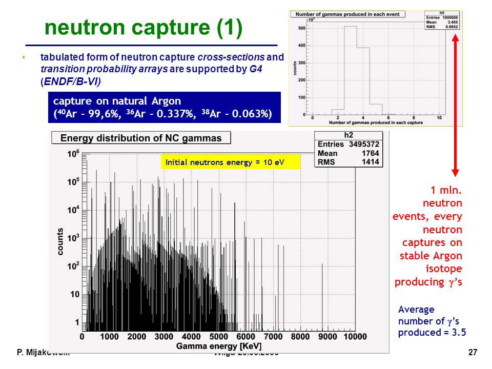 P. MijakowskiWilga 20.06.200627 neutron capture (1) tabulated form of neutron capture cross-sections and transition probability arrays are supported b