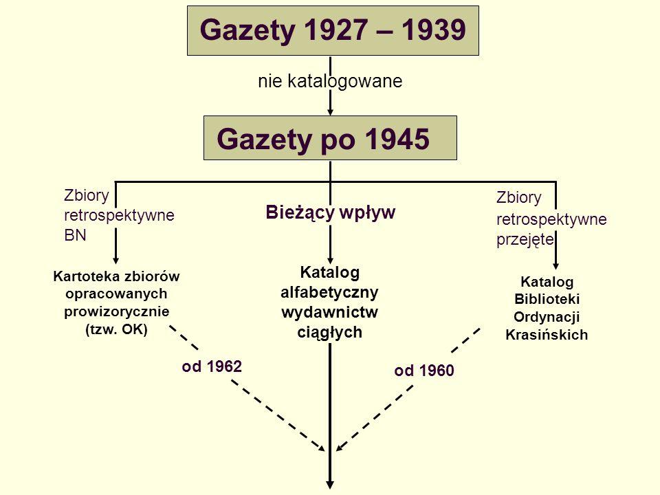 Gazety 1927 – 1939 Bieżący wpływ nie katalogowane Gazety po 1945 Zbiory retrospektywne przejęte Zbiory retrospektywne BN Kartoteka zbiorów opracowanyc