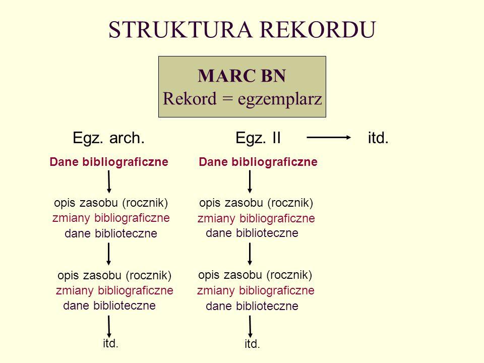 STRUKTURA REKORDU MARC BN Rekord = egzemplarz Egz. arch. Dane bibliograficzne Egz. II Dane bibliograficzne itd. opis zasobu (rocznik) zmiany bibliogra