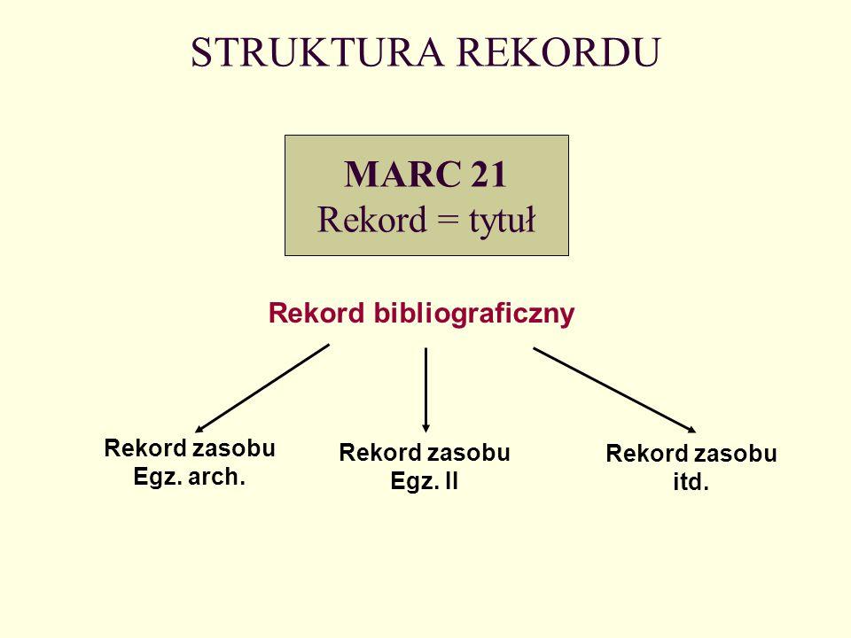 STRUKTURA REKORDU Rekord bibliograficzny Rekord zasobu Egz. arch. Rekord zasobu Egz. II Rekord zasobu itd. MARC 21 Rekord = tytuł