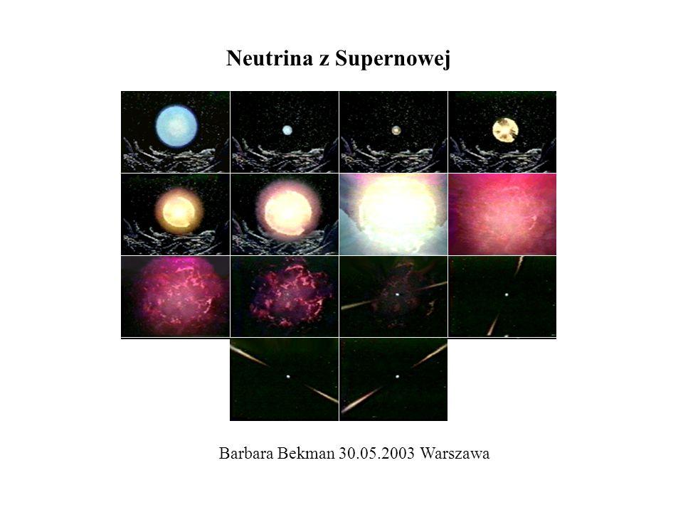 Strumień neutrin z SN w detektorze ICARUS Temperatura neutrin Całkowita energia uwalniana w postaci neutri Stała normalizacyjna Energia wiązania D = 10kPc Odległość SN-ICARUS