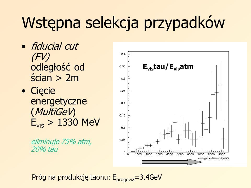Wstępna selekcja przypadków fiducial cut (FV) odległość od ścian > 2m Cięcie energetyczne (MultiGeV) E vis > 1330 MeV eliminuje 75% atm, 20% tau E vis