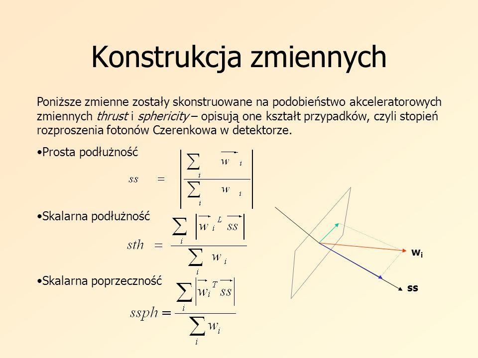 Konstrukcja zmiennych Poniższe zmienne zostały skonstruowane na podobieństwo akceleratorowych zmiennych thrust i sphericity – opisują one kształt przy