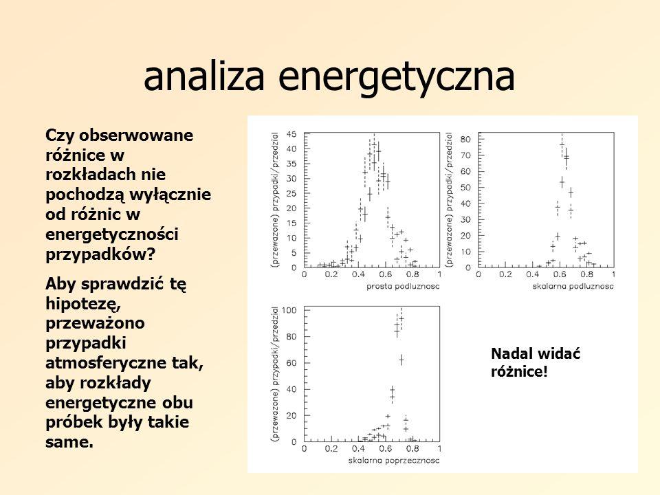 analiza energetyczna Czy obserwowane różnice w rozkładach nie pochodzą wyłącznie od różnic w energetyczności przypadków? Aby sprawdzić tę hipotezę, pr