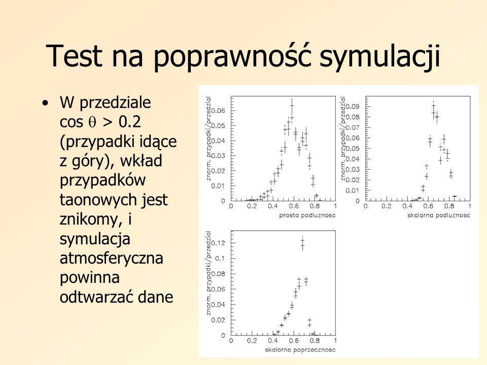Test na poprawność symulacji W przedziale cos > 0.2 (przypadki idące z góry), wkład przypadków taonowych jest znikomy, i symulacja atmosferyczna powin