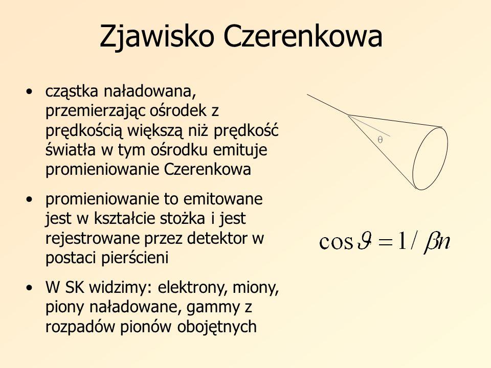 Zjawisko Czerenkowa cząstka naładowana, przemierzając ośrodek z prędkością większą niż prędkość światła w tym ośrodku emituje promieniowanie Czerenkow
