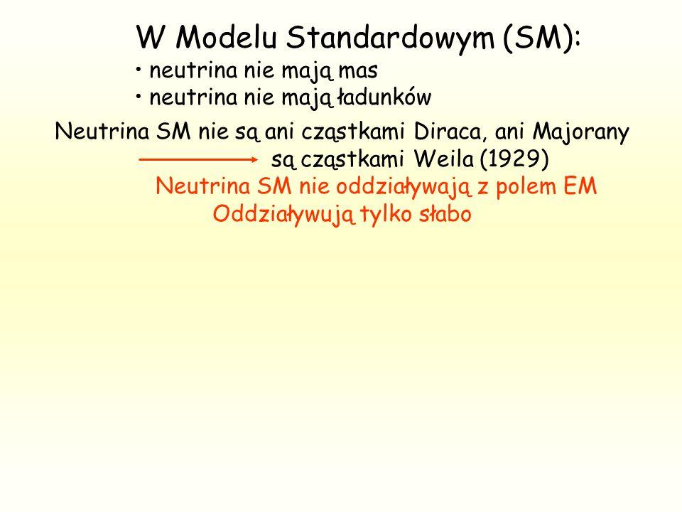 W Modelu Standardowym (SM): neutrina nie mają mas neutrina nie mają ładunków Neutrina SM nie są ani cząstkami Diraca, ani Majorany są cząstkami Weila (1929) Neutrina SM nie oddziaływają z polem EM Oddziaływują tylko słabo ALE: