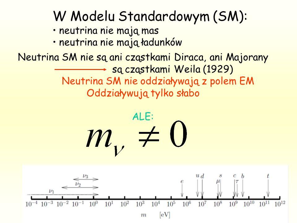 Neutrina o masie niezerowej mogą oddz. z polem EM Sprzężenie może przejawiać się na różne sposoby