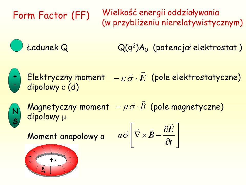 Przypomnienie – E jest wektorem (normalnym), B – wektory aksjalne (pseudowektory) Transf.