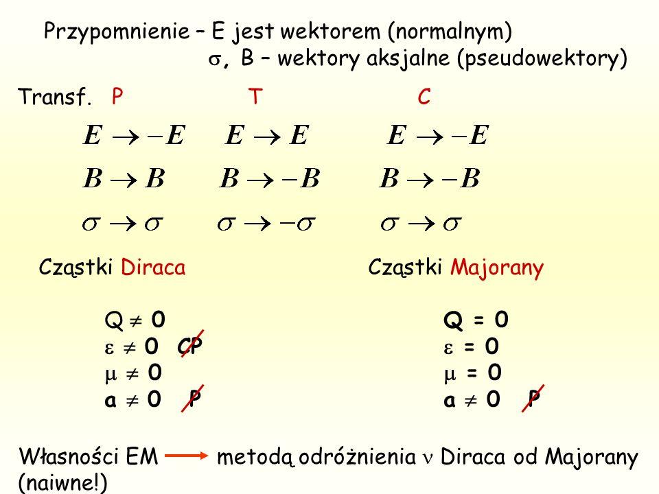 Wiemy, że mamy trzy (co najmniej) stany masowe neutrin, których kombinacja daje neutrina o określonym zapachu: (jak pole elektronów – efekt MSW!) gdzie U ij macierz mieszania MNS;