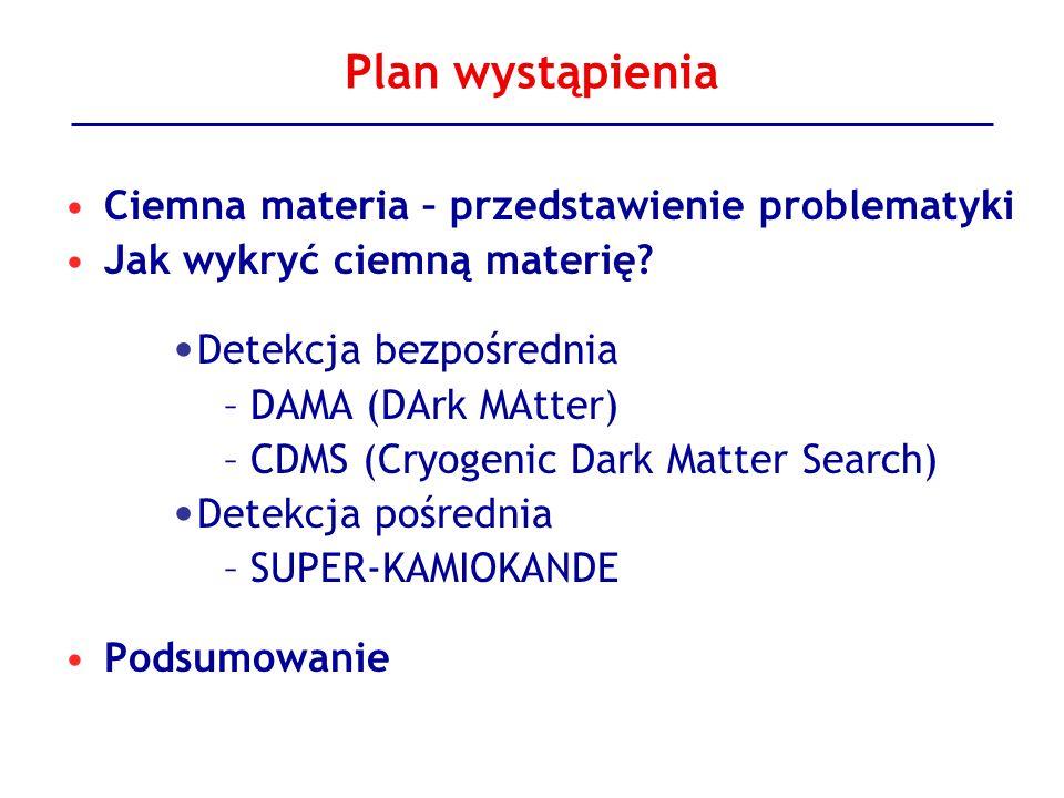Plan wystąpienia Ciemna materia – przedstawienie problematyki Jak wykryć ciemną materię? Detekcja bezpośrednia –DAMA (DArk MAtter) –CDMS (Cryogenic Da