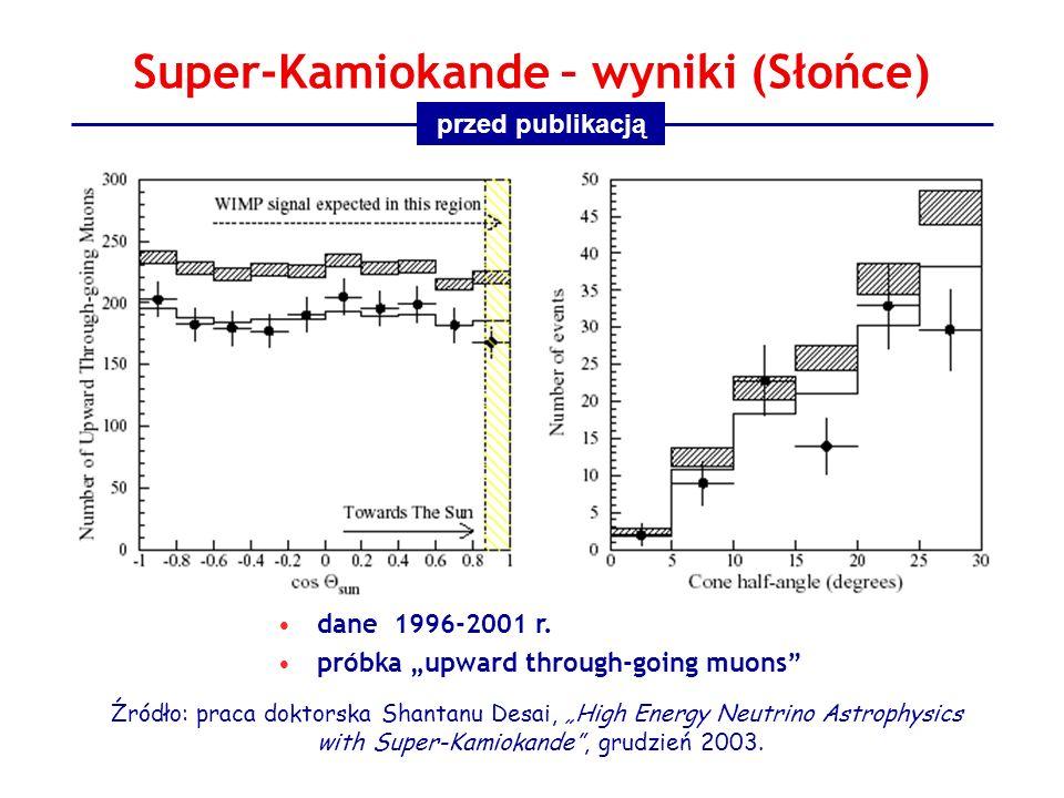 Super-Kamiokande – wyniki (Słońce) Źródło: praca doktorska Shantanu Desai, High Energy Neutrino Astrophysics with Super-Kamiokande, grudzień 2003. prz