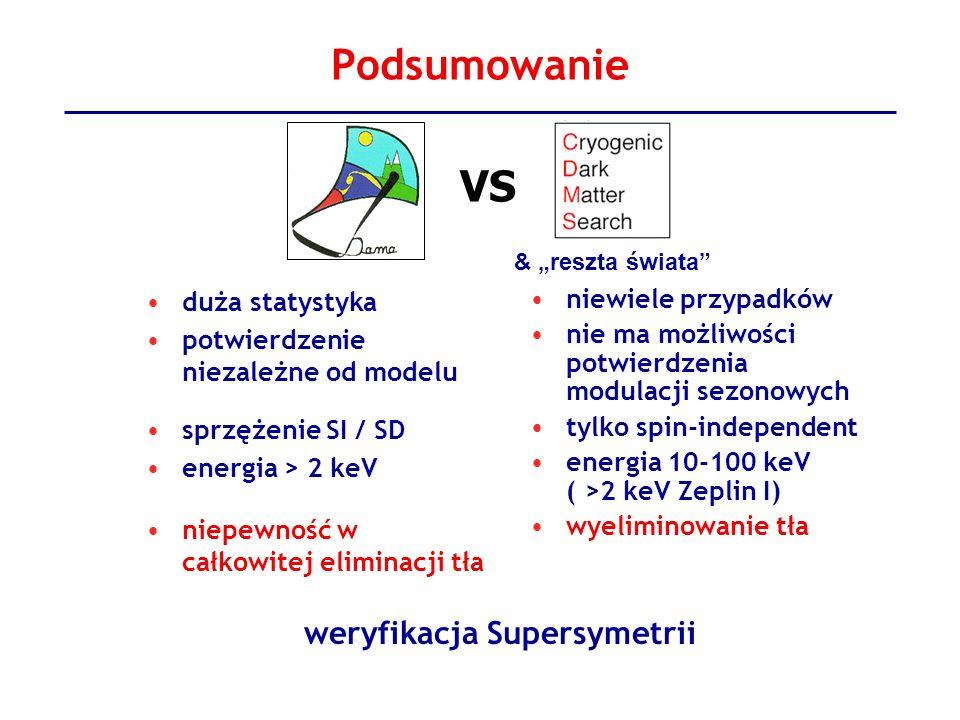 Podsumowanie VS & reszta świata niewiele przypadków nie ma możliwości potwierdzenia modulacji sezonowych tylko spin-independent energia 10-100 keV ( >