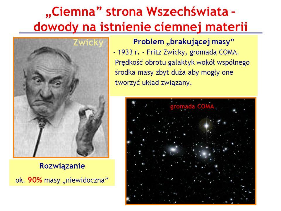 Ciemna strona Wszechświata – dowody na istnienie ciemnej materii Problem brakującej masy - 1933 r. - Fritz Zwicky, gromada COMA. Prędkość obrotu galak