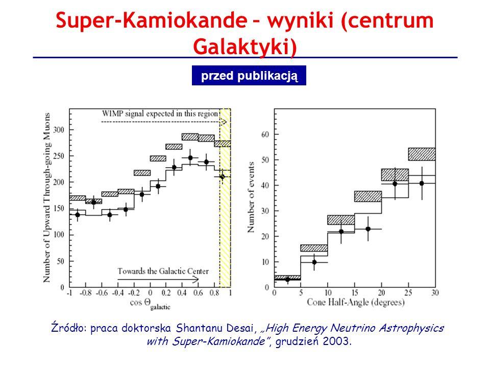 Super-Kamiokande – wyniki (centrum Galaktyki) Źródło: praca doktorska Shantanu Desai, High Energy Neutrino Astrophysics with Super-Kamiokande, grudzie