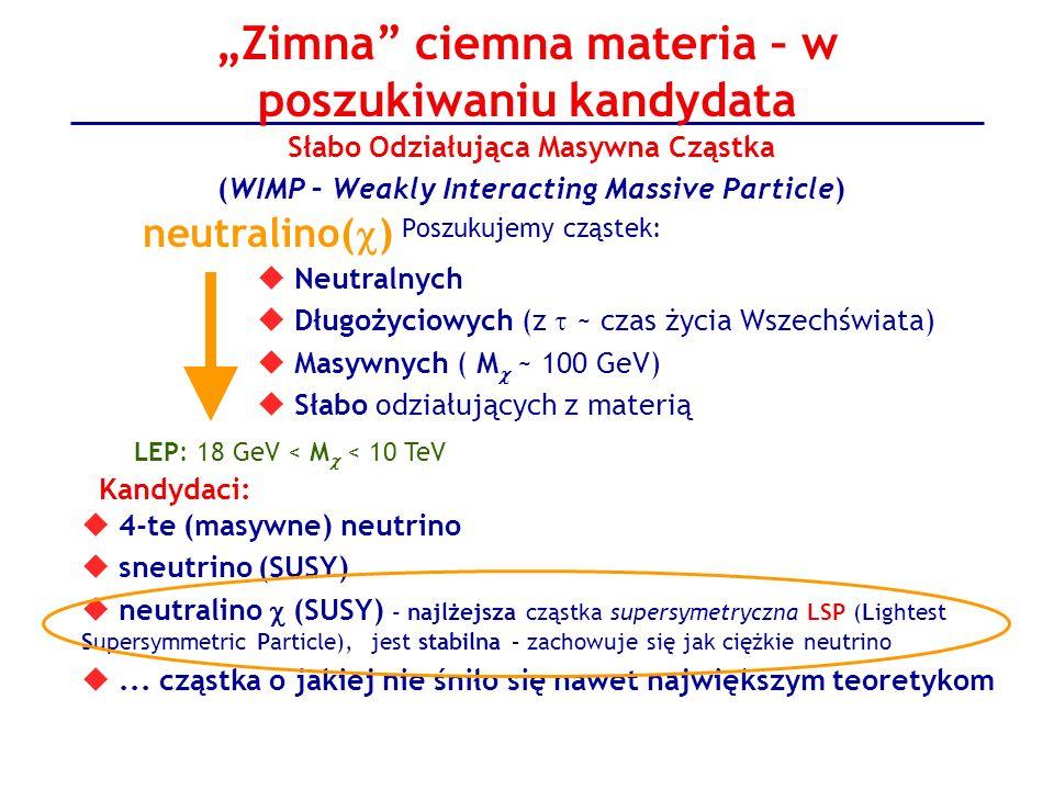 Zimna ciemna materia – w poszukiwaniu kandydata Słabo Odziałująca Masywna Cząstka (WIMP – Weakly Interacting Massive Particle) Poszukujemy cząstek: Ne