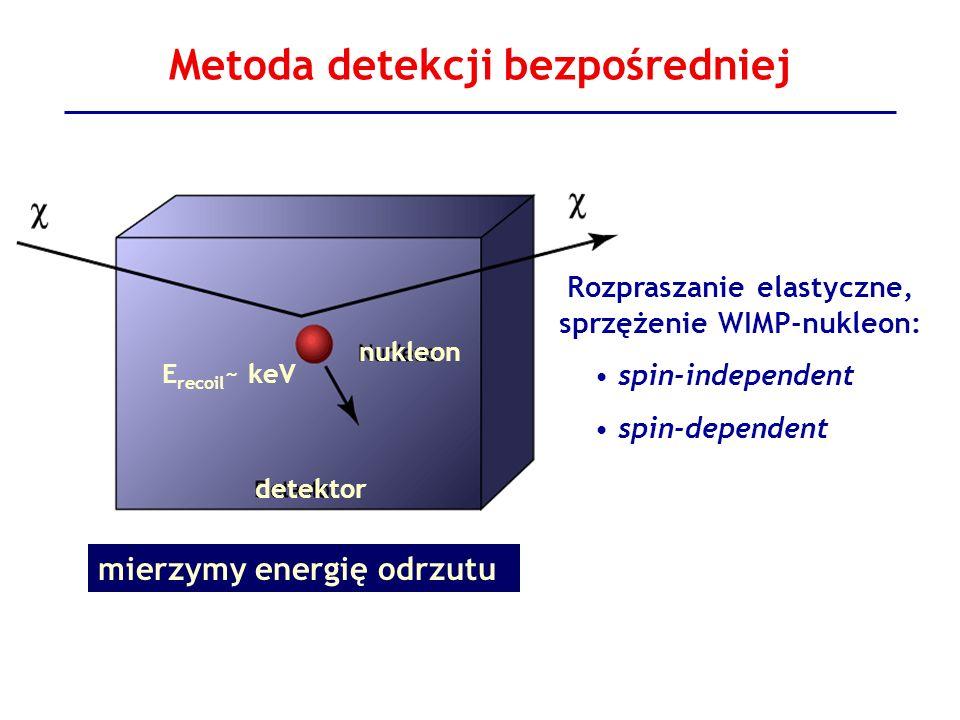 Sytuacja eksperymentalna Sprzężenie z nukleonem e-e- e - n, Główne źródło tła n, WYMAGANIA: jak najlepsze wyeliminowanie tła (naturalna radioaktywność) materiał detektora o dużym A (odpowiadającym masie WIMP) Sprzężenie z elektronem