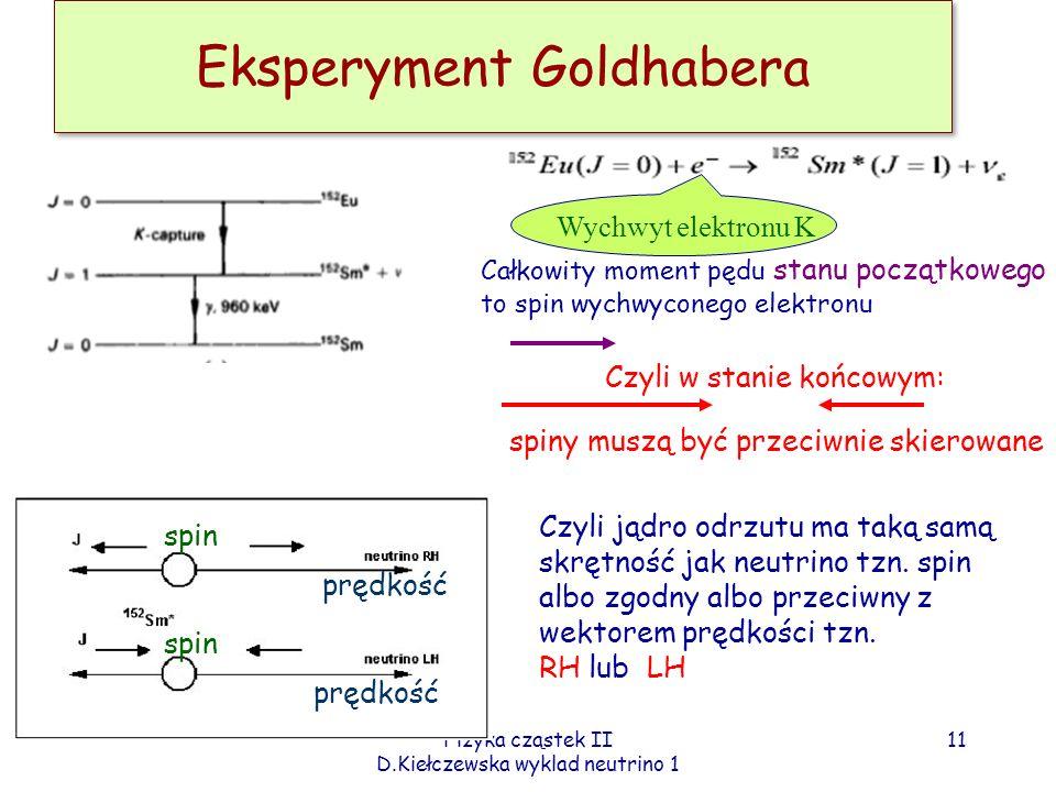 Fizyka cząstek II D.Kiełczewska wyklad neutrino 1 Eksperyment Goldhabera Całkowity moment pędu stanu początkowego to spin wychwyconego elektronu Czyli