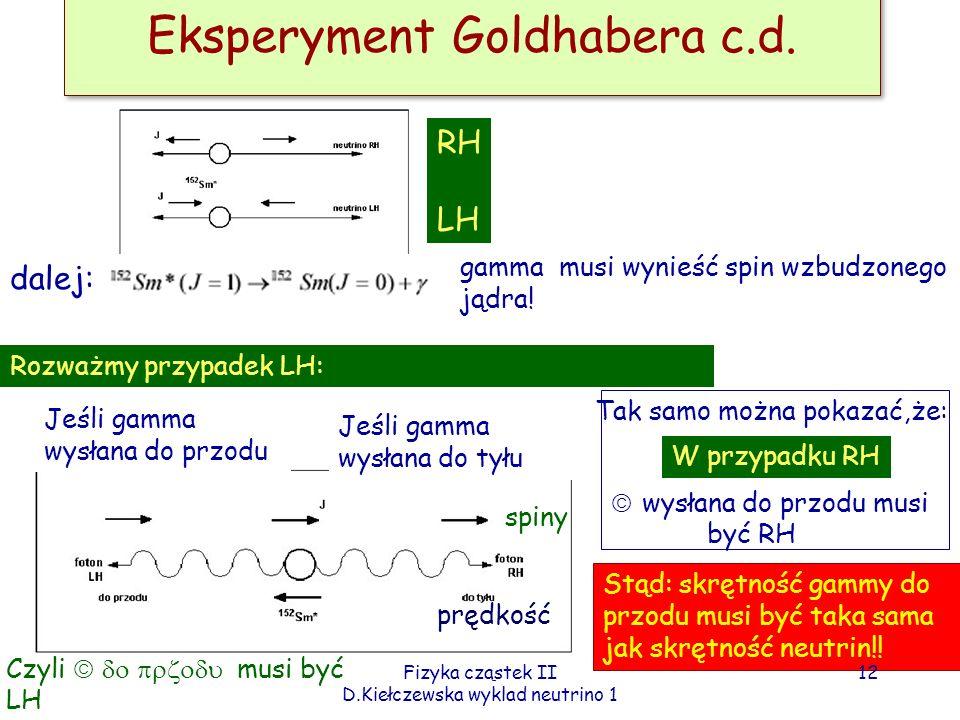 Fizyka cząstek II D.Kiełczewska wyklad neutrino 1 Eksperyment Goldhabera c.d. Rozważmy przypadek LH: Czyli musi być LH prędkość spiny Jeśli gamma wysł