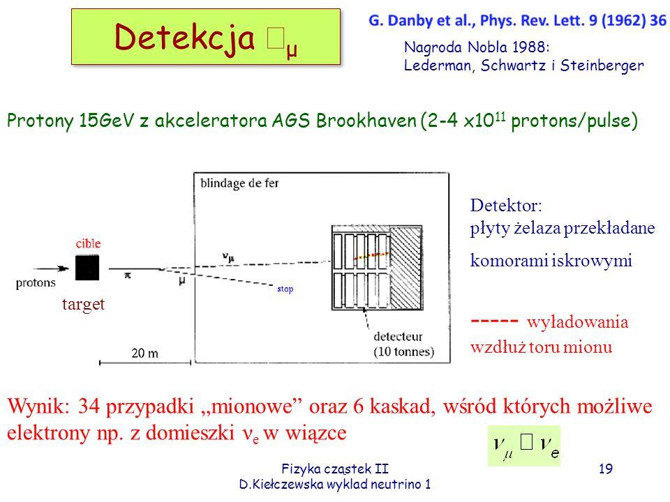 Fizyka cząstek II D.Kiełczewska wyklad neutrino 1 Detekcja μ target Nagroda Nobla 1988: Lederman, Schwartz i Steinberger Detektor: płyty żelaza przekł